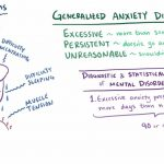 Generailzed Anxiety Disorder