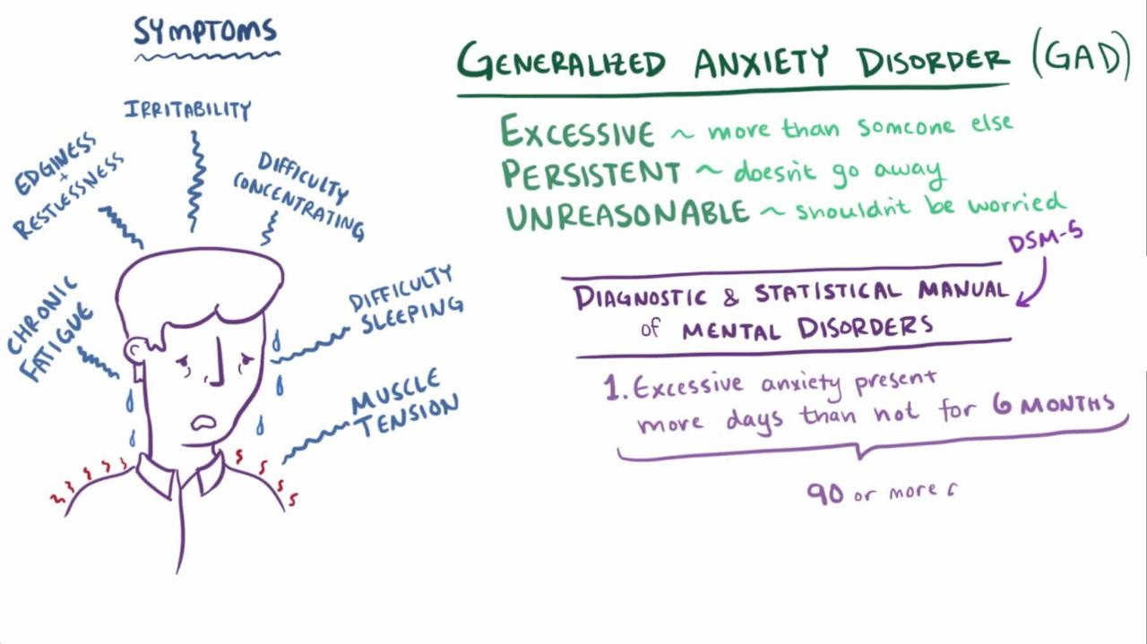 How Do I Know if I Have Generalized Anxiety Disorder?